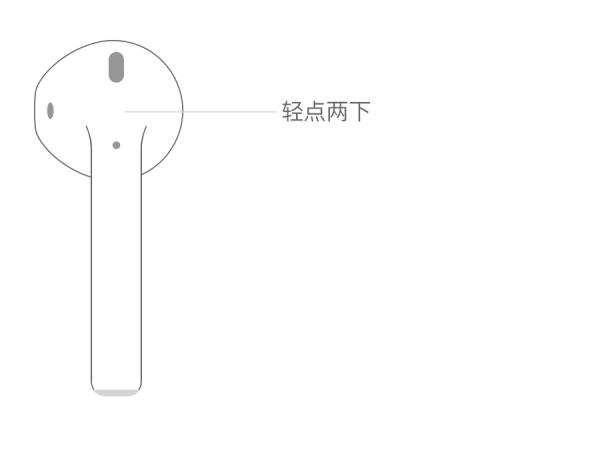 airpods左右两个耳机是不是都能单独通话